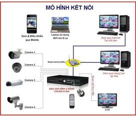 Nhà phân phối camera giám sát,camera ibank,camera cho ngân hàng,quỹ tín dụng,gia đinh, văn phòng,siêu thị ,