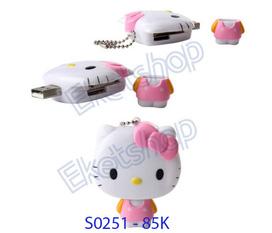 Kitty s House mọi thứ có liên quan tới Hello Kitty