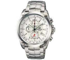 GIẢM giá đến 20% cho các sản phẩm đồng hồ CASIO chính hãng.