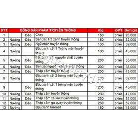 Bảng giá bánh truyền thống mua sắm online Noel, Tết, 8/3, Trung thu
