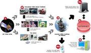 Website chuyên hàng công nghệ,camera ngụy trang,quan sát,ống nhòm hàng độc các loại - 28