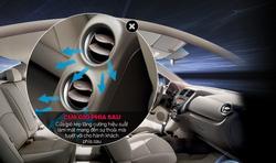 Ảnh số 7: Nissan Sunny - Giá: 528.000.000