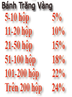 Ảnh số 2: http://banhtrungthu.net.vn/ - Giá: 100.000