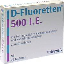 Ảnh số 9: D-Fluoretten 500 - Giá: 350.000