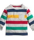 Shop Bin chuyên bán buôn quần áo trẻ em giá cực tốt, topic hàng đông 2013